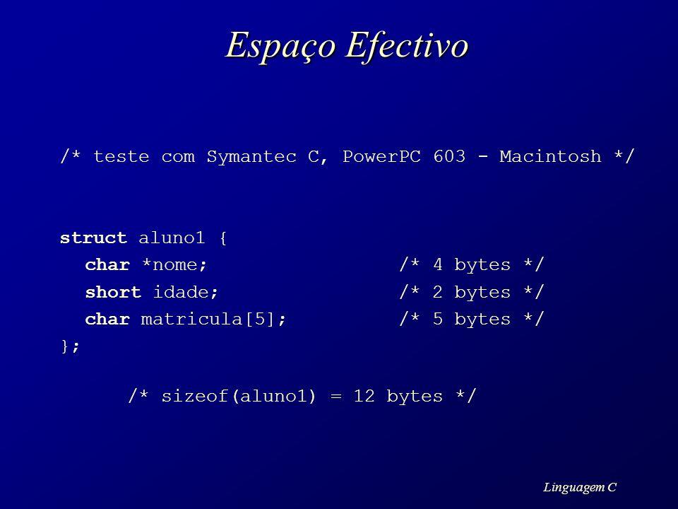 Espaço Efectivo /* teste com Symantec C, PowerPC 603 - Macintosh */