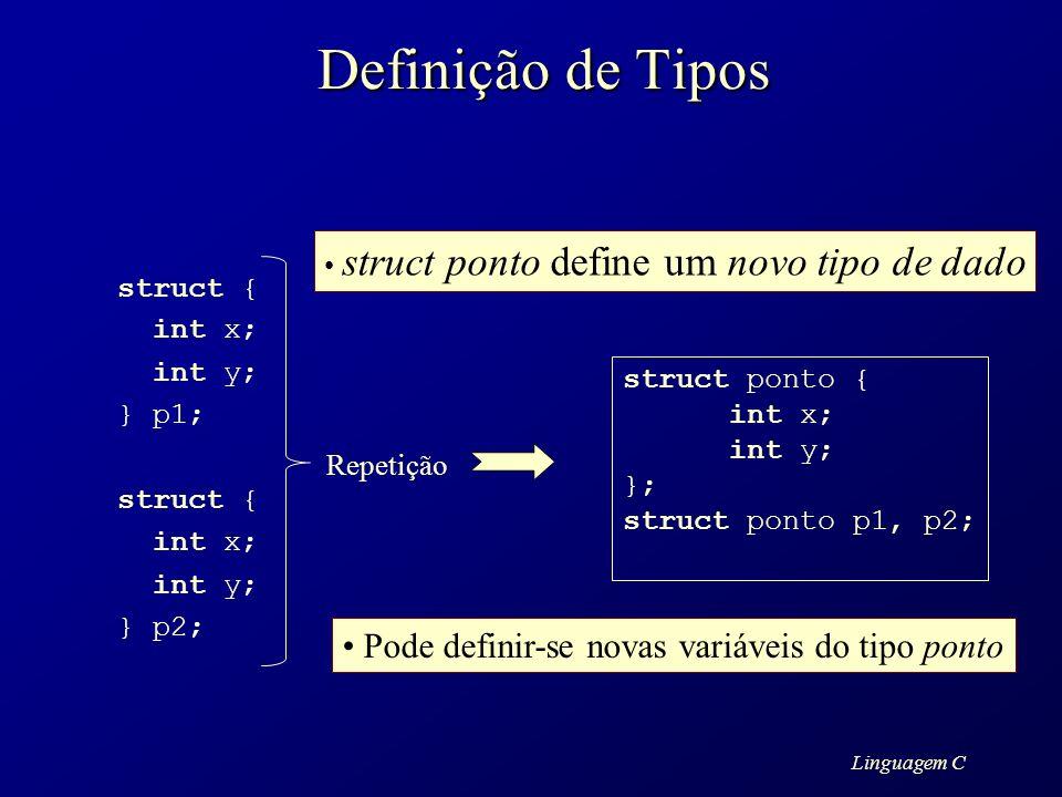 Definição de Tipos Pode definir-se novas variáveis do tipo ponto