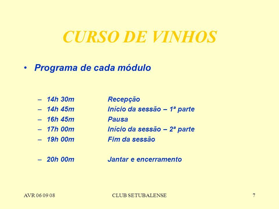 CURSO DE VINHOS Programa de cada módulo 14h 30m Recepção