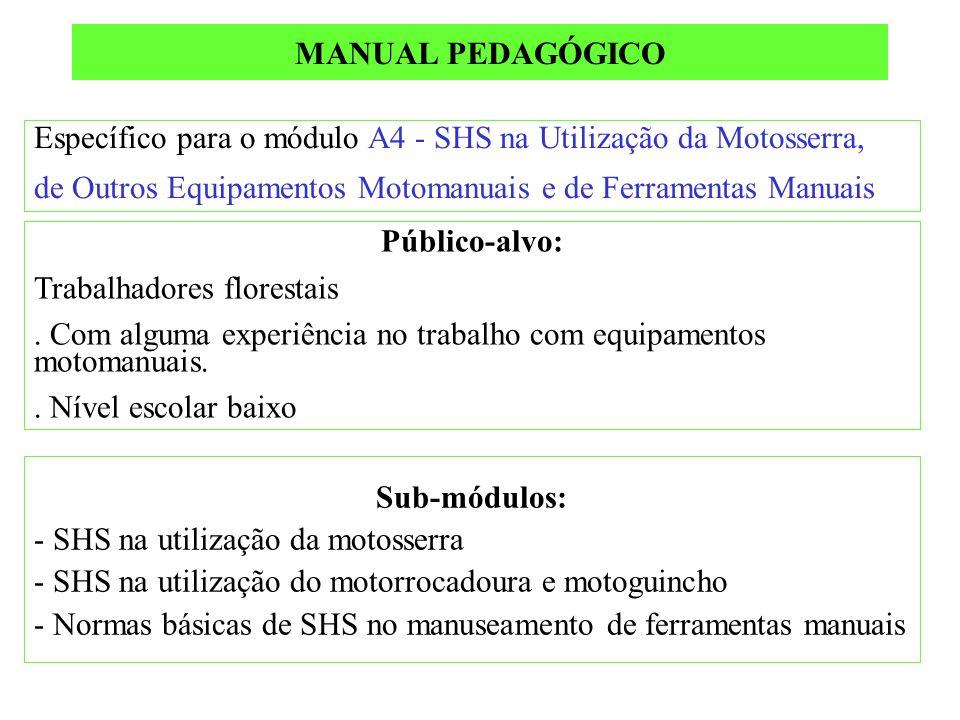 MANUAL PEDAGÓGICO Específico para o módulo A4 - SHS na Utilização da Motosserra, de Outros Equipamentos Motomanuais e de Ferramentas Manuais.
