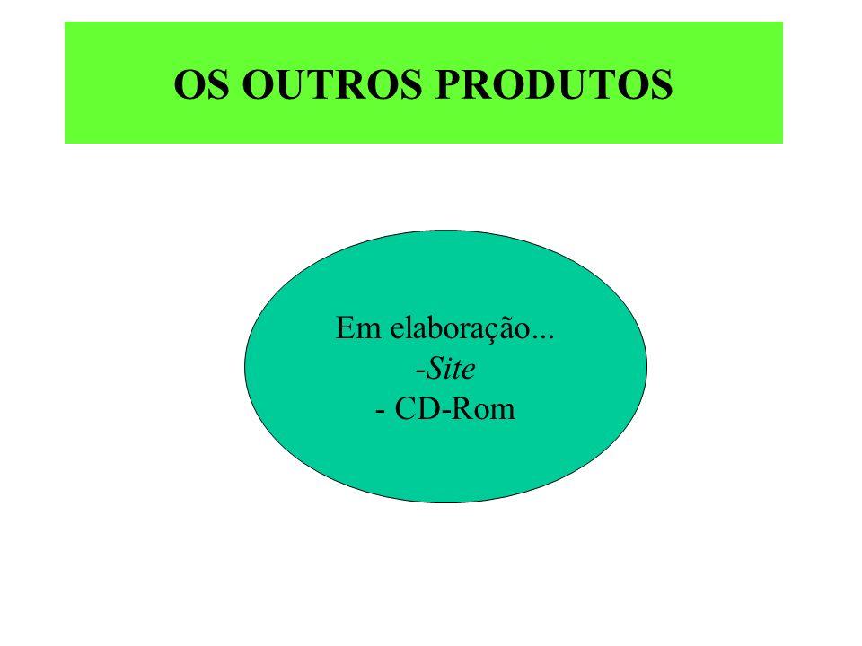 OS OUTROS PRODUTOS Em elaboração... -Site - CD-Rom