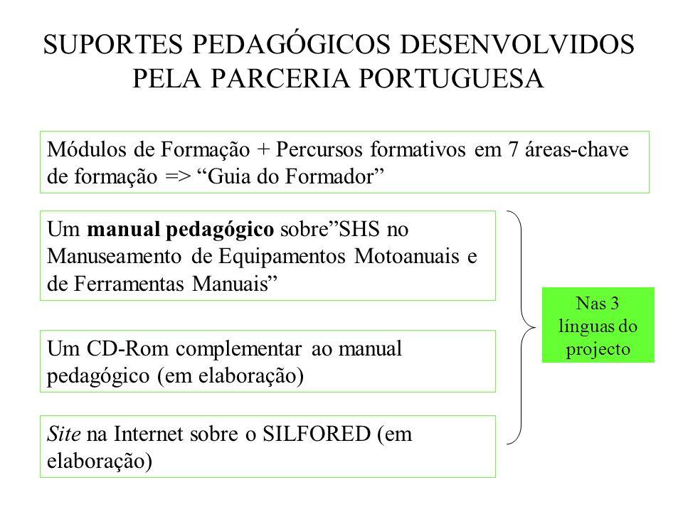 SUPORTES PEDAGÓGICOS DESENVOLVIDOS PELA PARCERIA PORTUGUESA