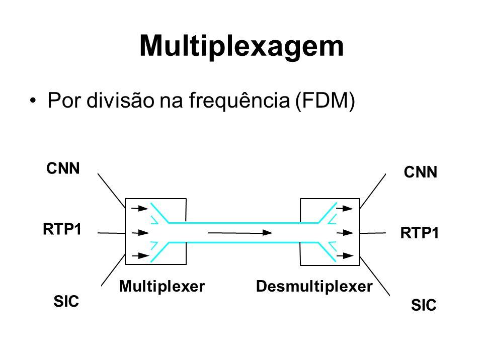 Multiplexagem Por divisão na frequência (FDM) CNN CNN RTP1 RTP1 SIC