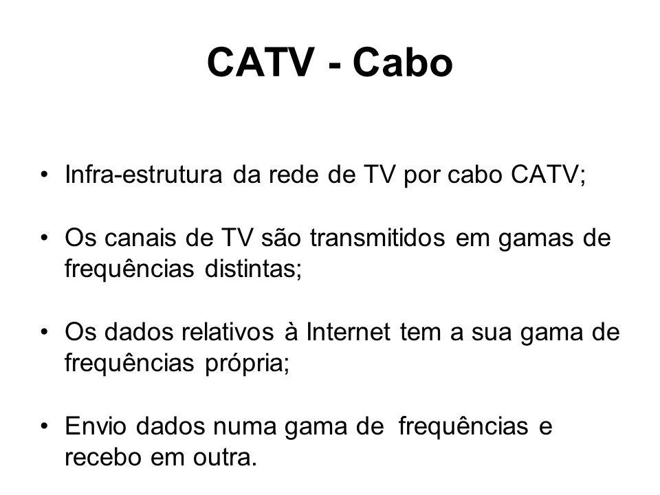 CATV - Cabo Infra-estrutura da rede de TV por cabo CATV;
