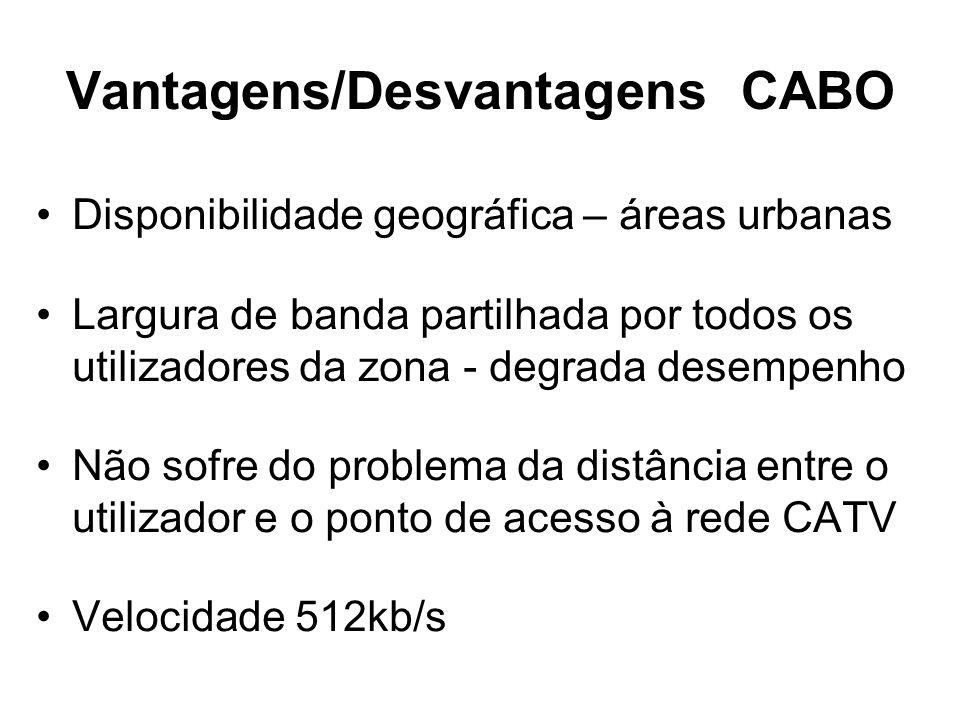 Vantagens/Desvantagens CABO