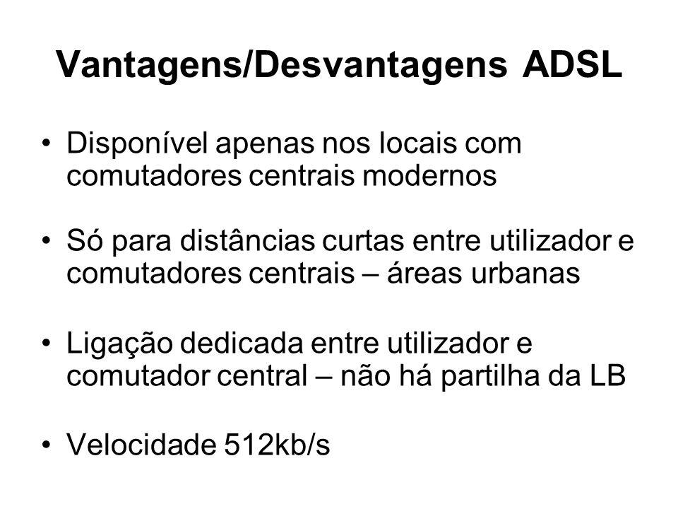 Vantagens/Desvantagens ADSL