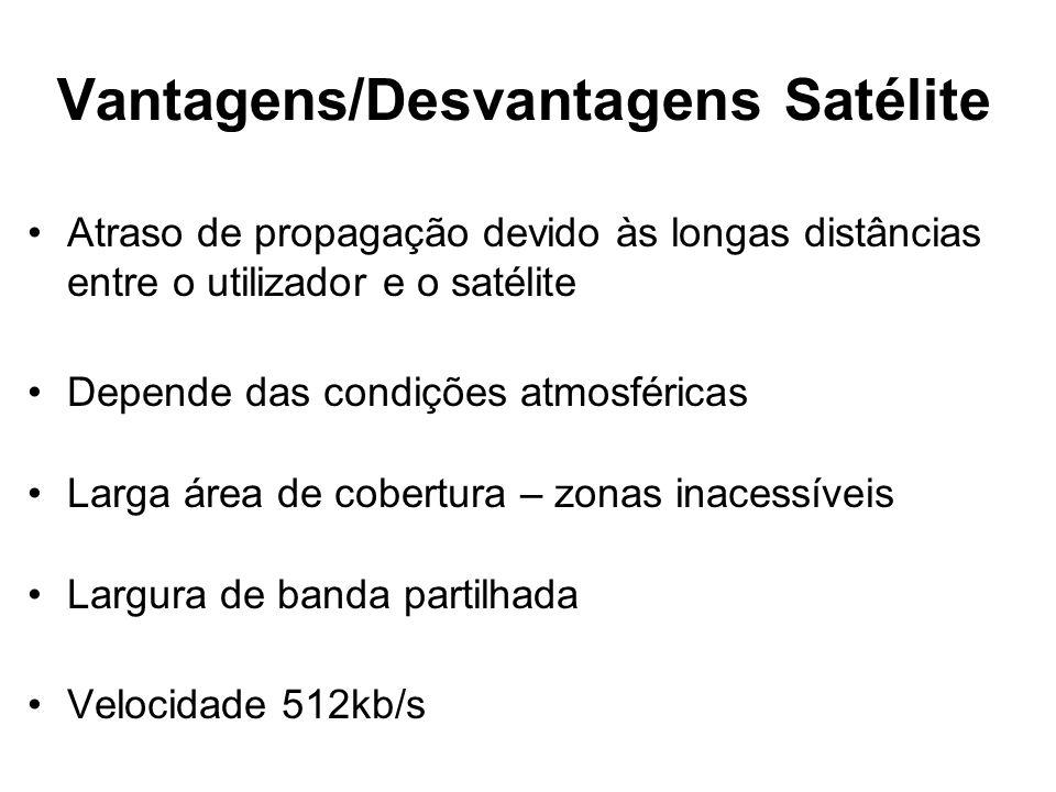 Vantagens/Desvantagens Satélite