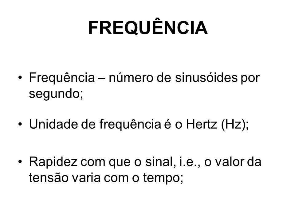 FREQUÊNCIA Frequência – número de sinusóides por segundo;