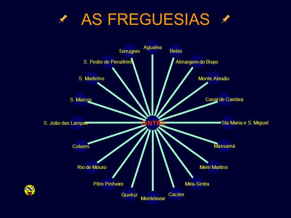 AS FREGUESIAS