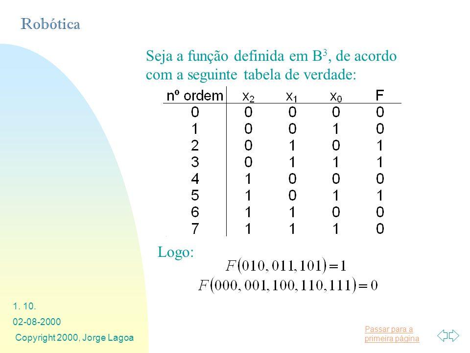 Seja a função definida em B3, de acordo com a seguinte tabela de verdade: