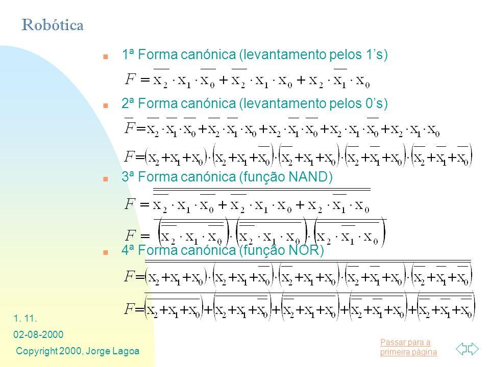 1ª Forma canónica (levantamento pelos 1's)