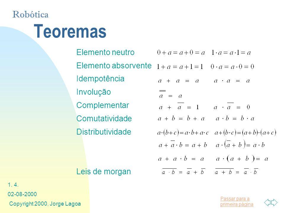 Teoremas Elemento neutro Elemento absorvente Idempotência Involução