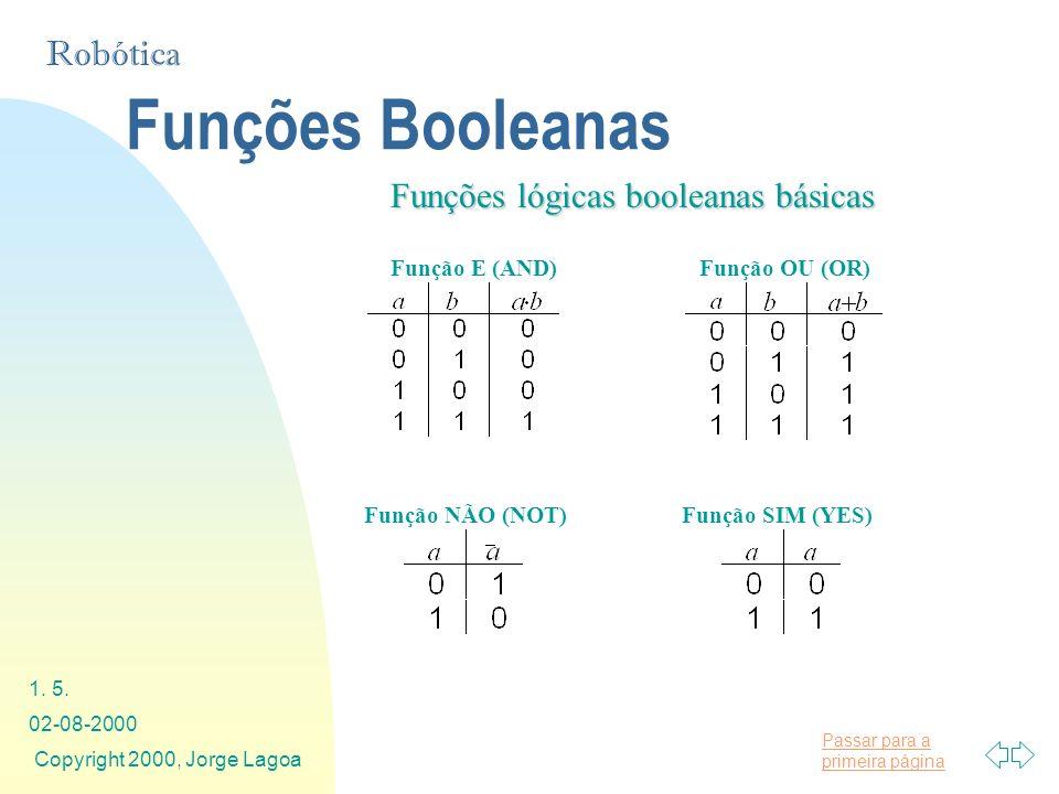 Funções Booleanas Funções lógicas booleanas básicas Função E (AND)