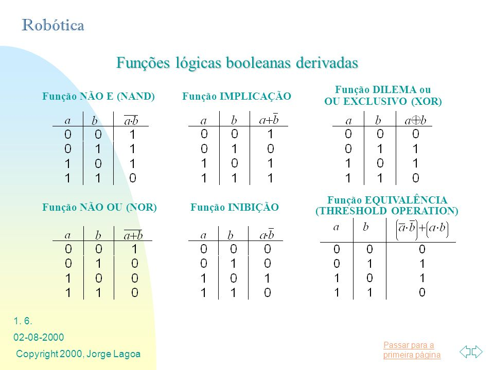 Função EQUIVALÊNCIA (THRESHOLD OPERATION)