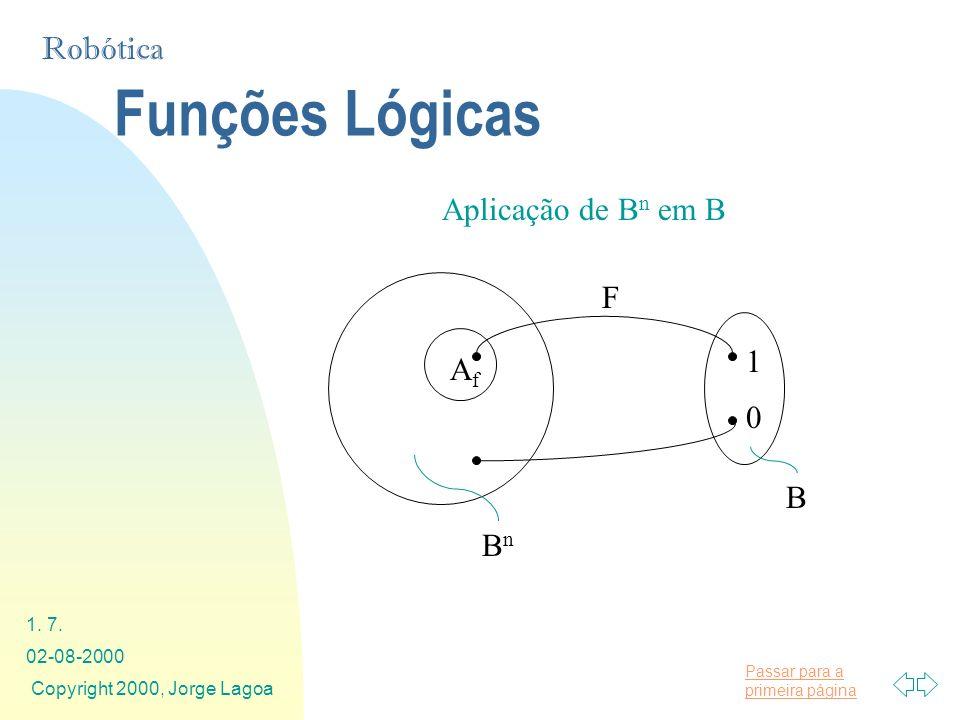 Funções Lógicas Aplicação de Bn em B F 1 Af B Bn 02-08-2000