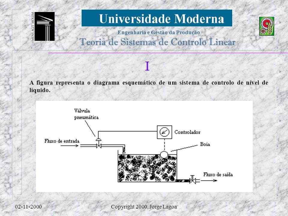 I A figura representa o diagrama esquemático de um sistema de controlo de nível de líquido. 02-11-2000.