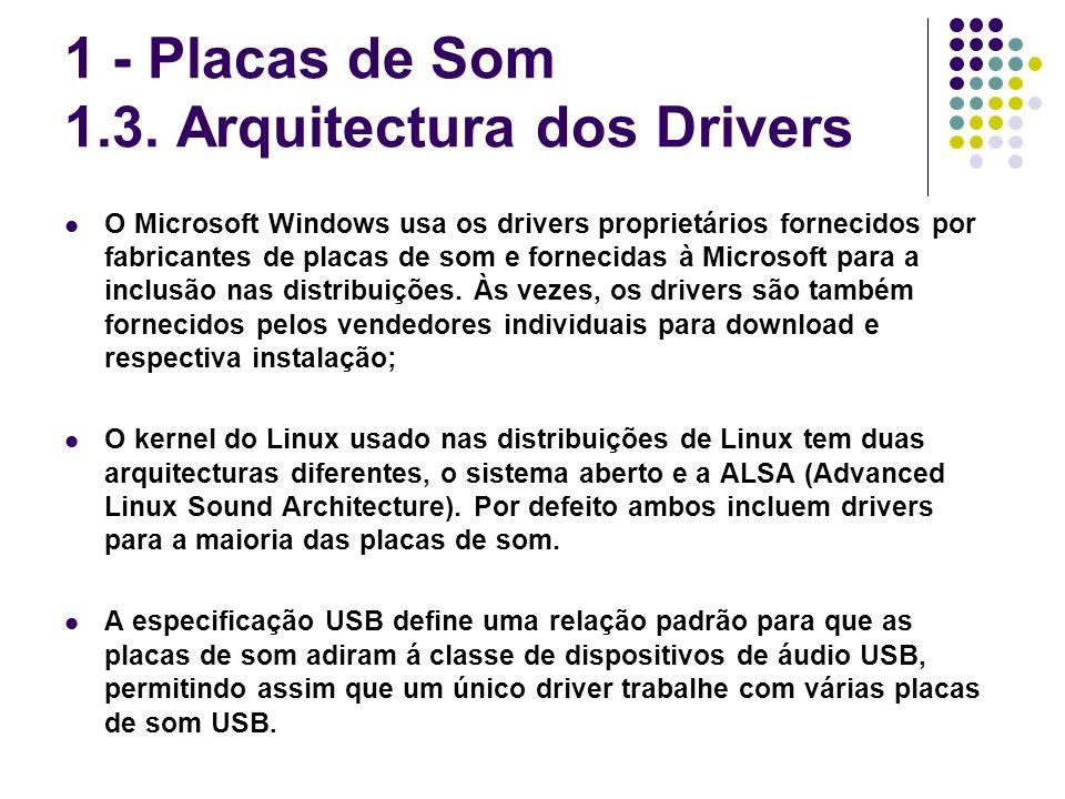 1 - Placas de Som 1.3. Arquitectura dos Drivers