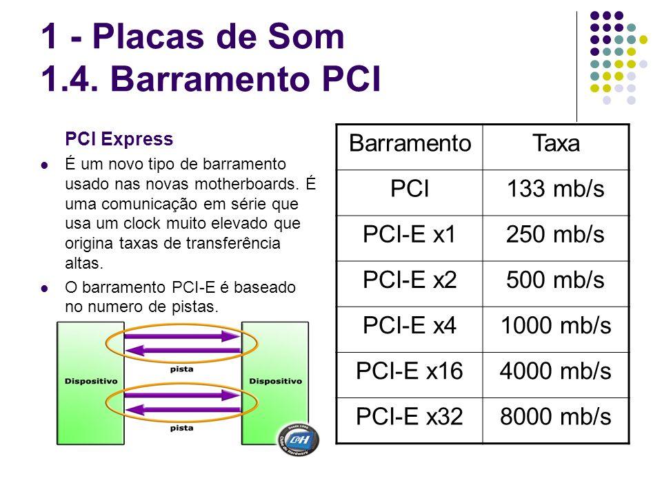 1 - Placas de Som 1.4. Barramento PCI