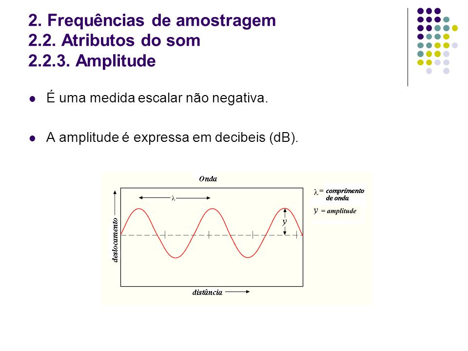 2. Frequências de amostragem 2.2. Atributos do som 2.2.3. Amplitude