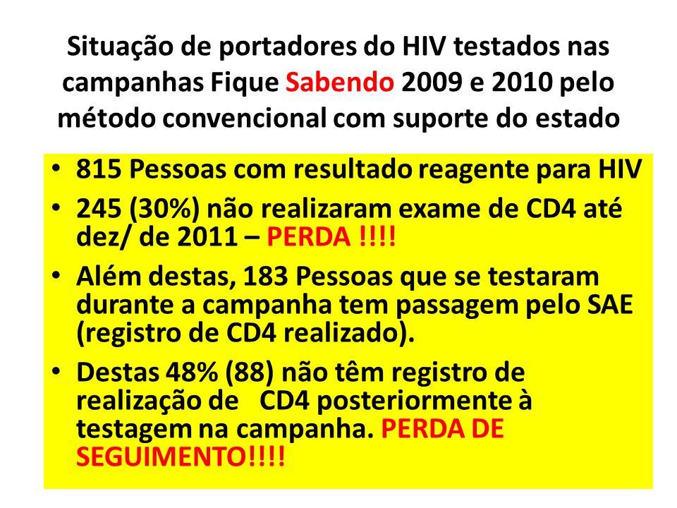 Situação de portadores do HIV testados nas campanhas Fique Sabendo 2009 e 2010 pelo método convencional com suporte do estado