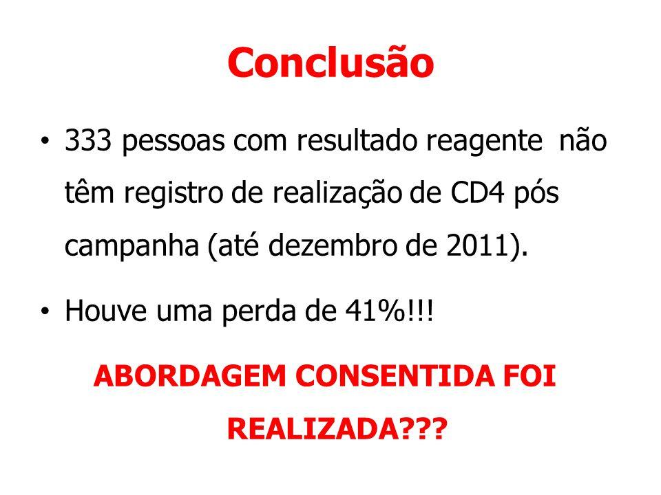 ABORDAGEM CONSENTIDA FOI REALIZADA