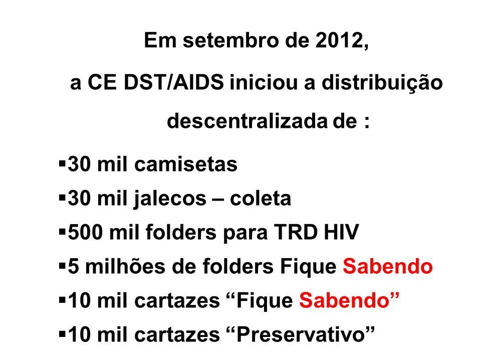 a CE DST/AIDS iniciou a distribuição descentralizada de :