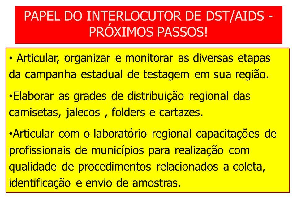 PAPEL DO INTERLOCUTOR DE DST/AIDS - PRÓXIMOS PASSOS!
