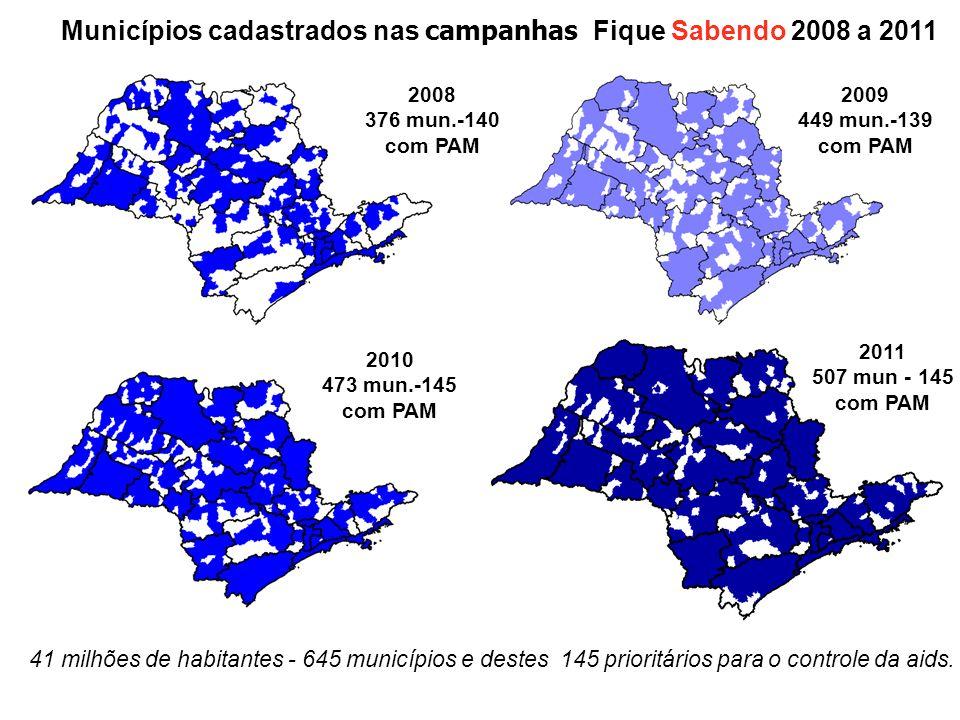 Municípios cadastrados nas campanhas Fique Sabendo 2008 a 2011