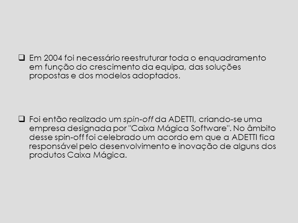 Em 2004 foi necessário reestruturar toda o enquadramento em função do crescimento da equipa, das soluções propostas e dos modelos adoptados.