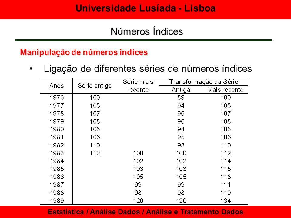Ligação de diferentes séries de números índices