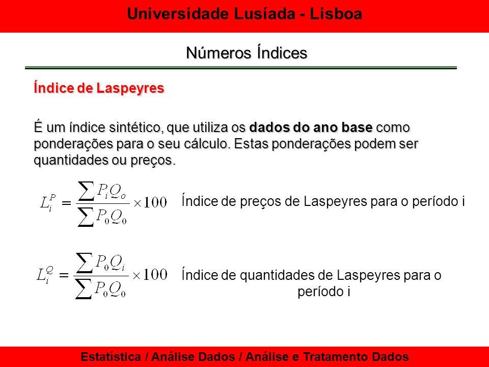 Números Índices Índice de Laspeyres