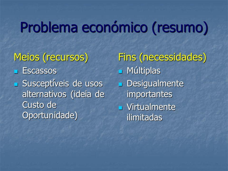 Problema económico (resumo)