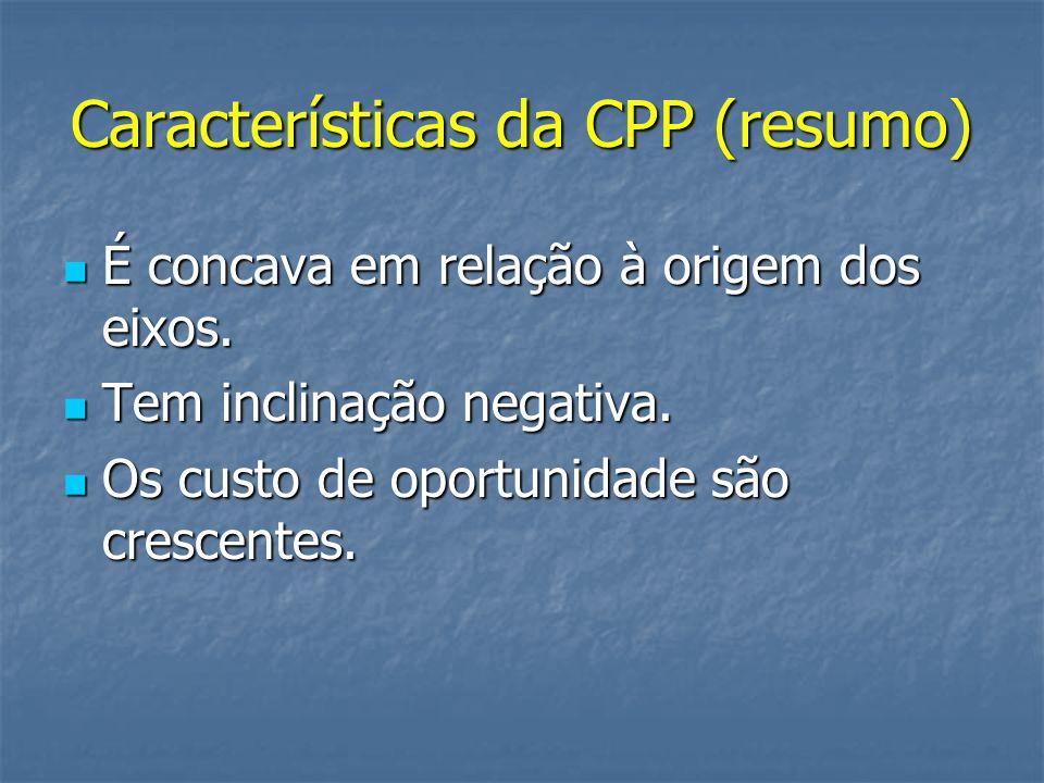 Características da CPP (resumo)