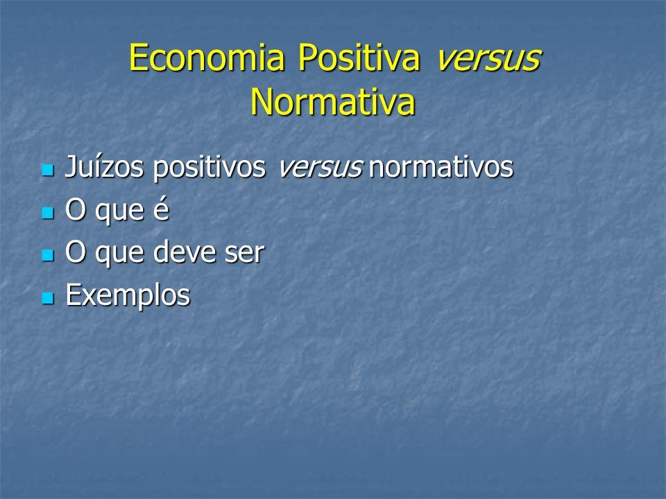 Economia Positiva versus Normativa