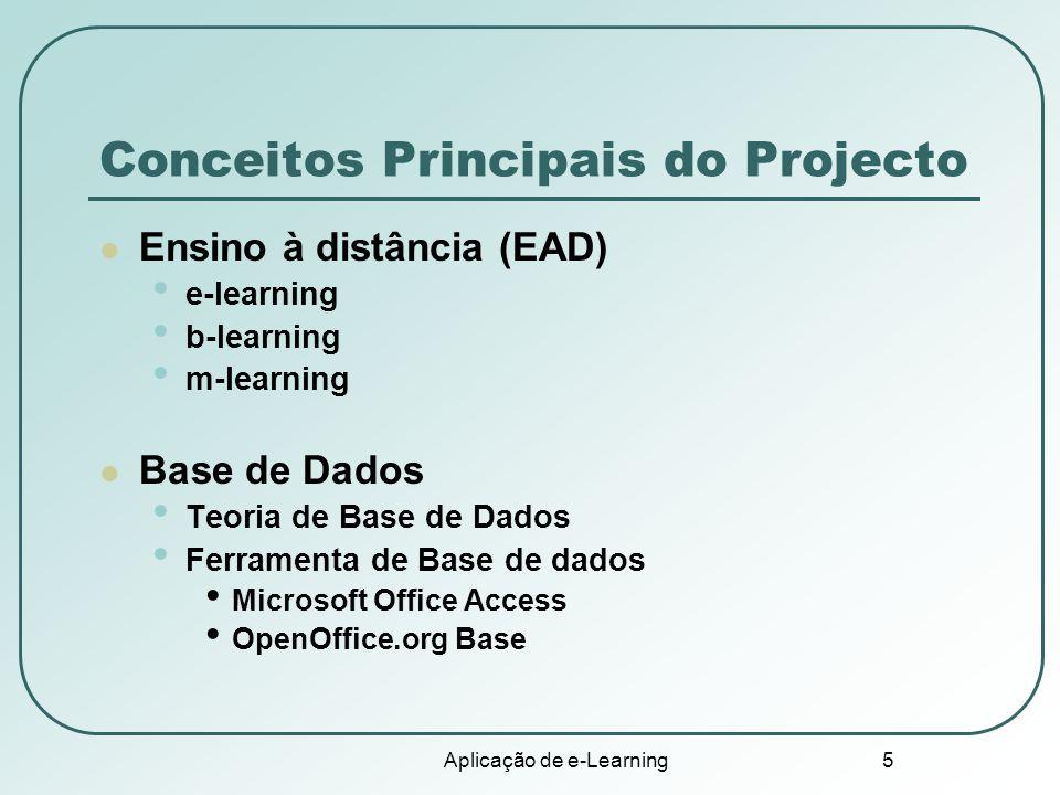 Conceitos Principais do Projecto