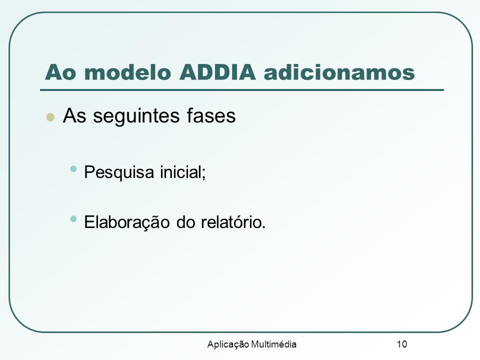 Ao modelo ADDIA adicionamos