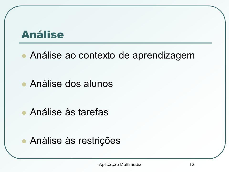 Análise Análise ao contexto de aprendizagem Análise dos alunos