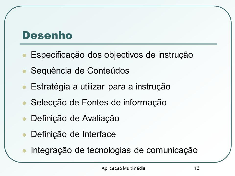 Desenho Especificação dos objectivos de instrução