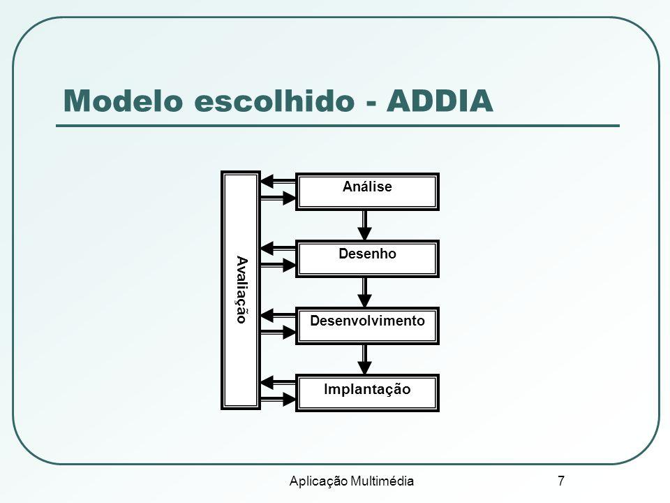 Modelo escolhido - ADDIA