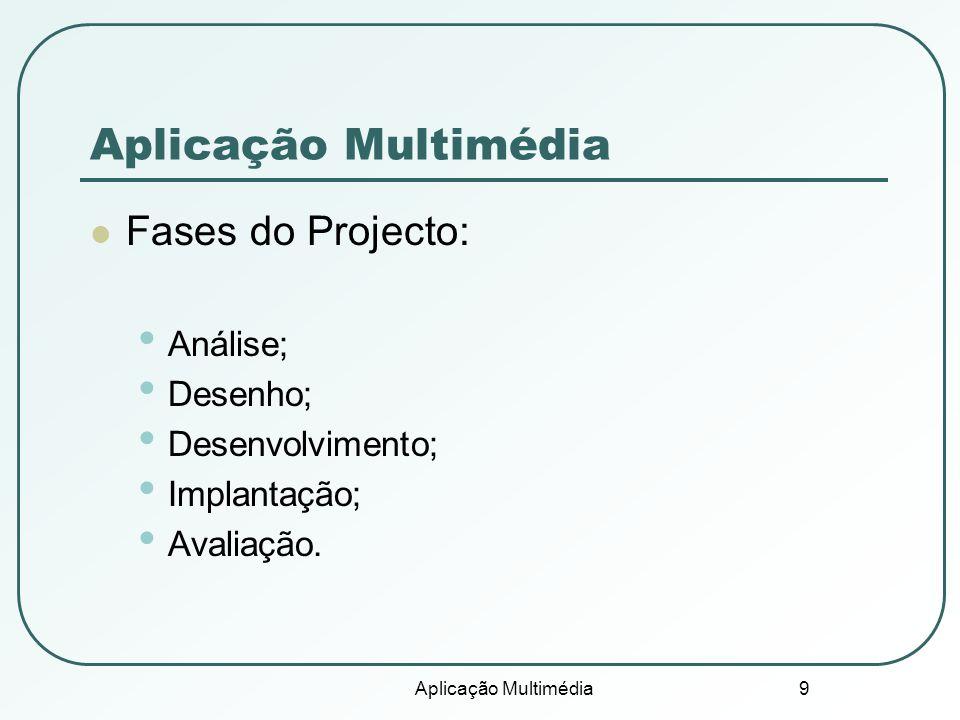 Aplicação Multimédia Fases do Projecto: Análise; Desenho;