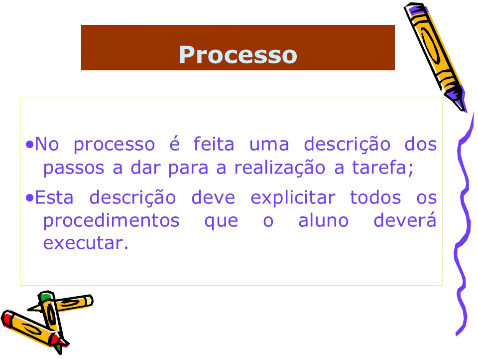 Processo·No processo é feita uma descrição dos passos a dar para a realização a tarefa;