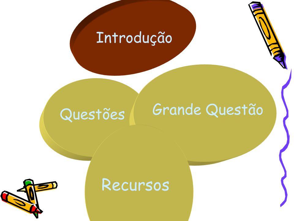 Introdução Grande Questão Questões Recursos