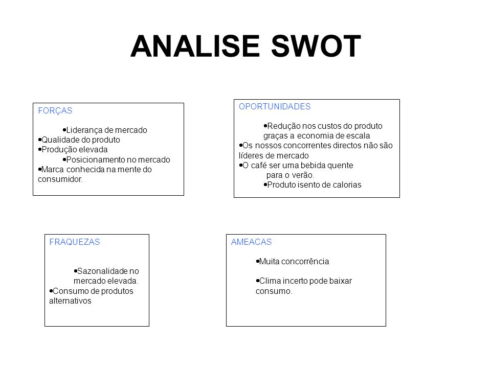 ANALISE SWOT OPORTUNIDADES