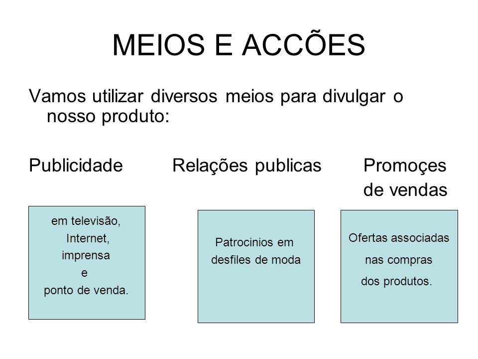 MEIOS E ACCÕES Vamos utilizar diversos meios para divulgar o nosso produto: Publicidade Relações publicas Promoçes.
