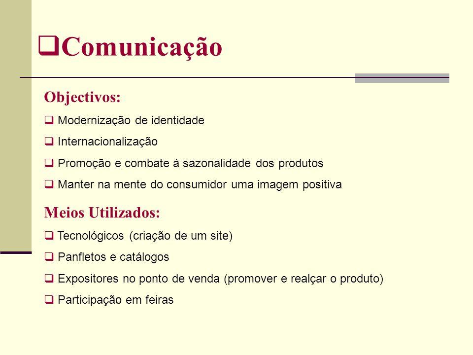 Comunicação Objectivos: Meios Utilizados: Modernização de identidade