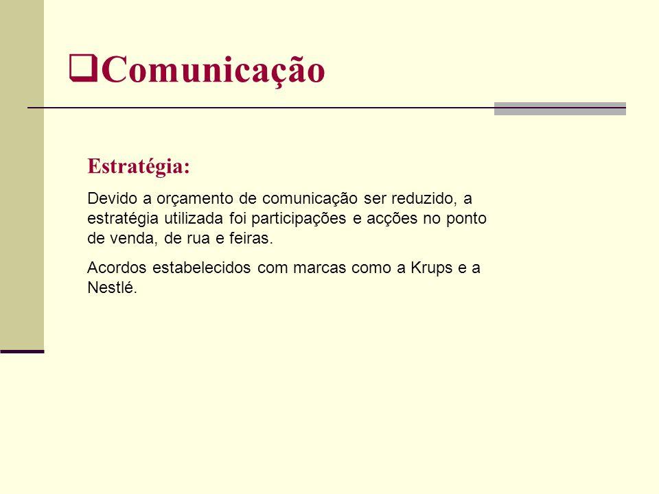 Comunicação Estratégia: