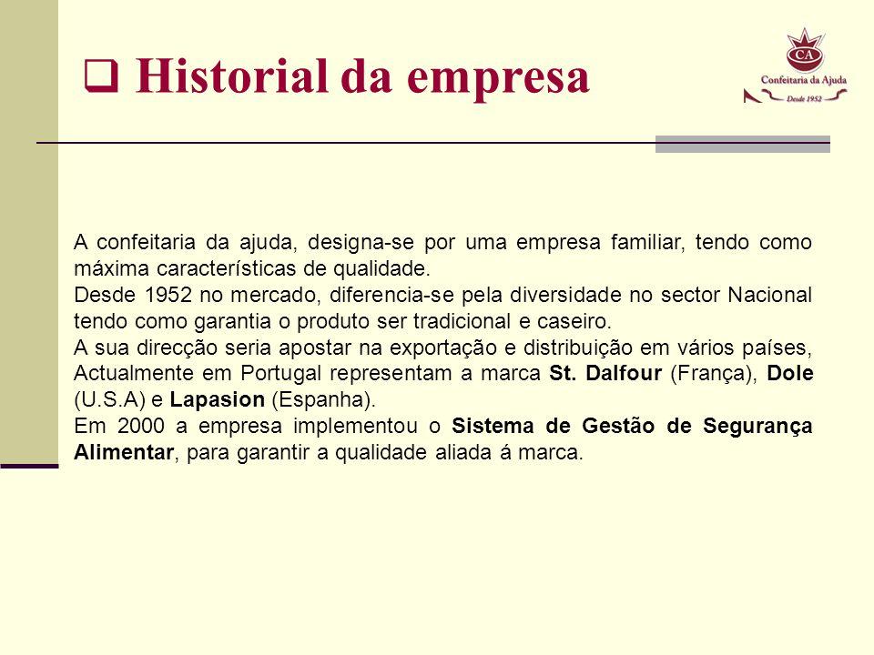 Historial da empresa A confeitaria da ajuda, designa-se por uma empresa familiar, tendo como máxima características de qualidade.