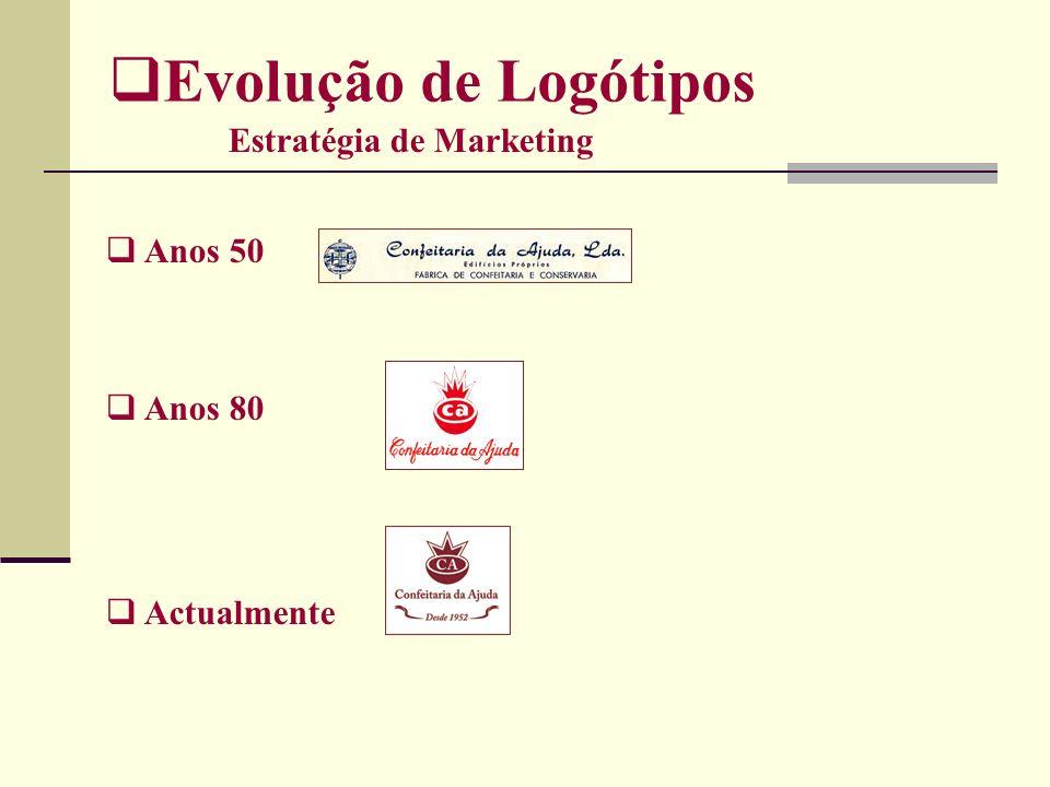 Evolução de Logótipos Estratégia de Marketing Anos 50 Anos 80