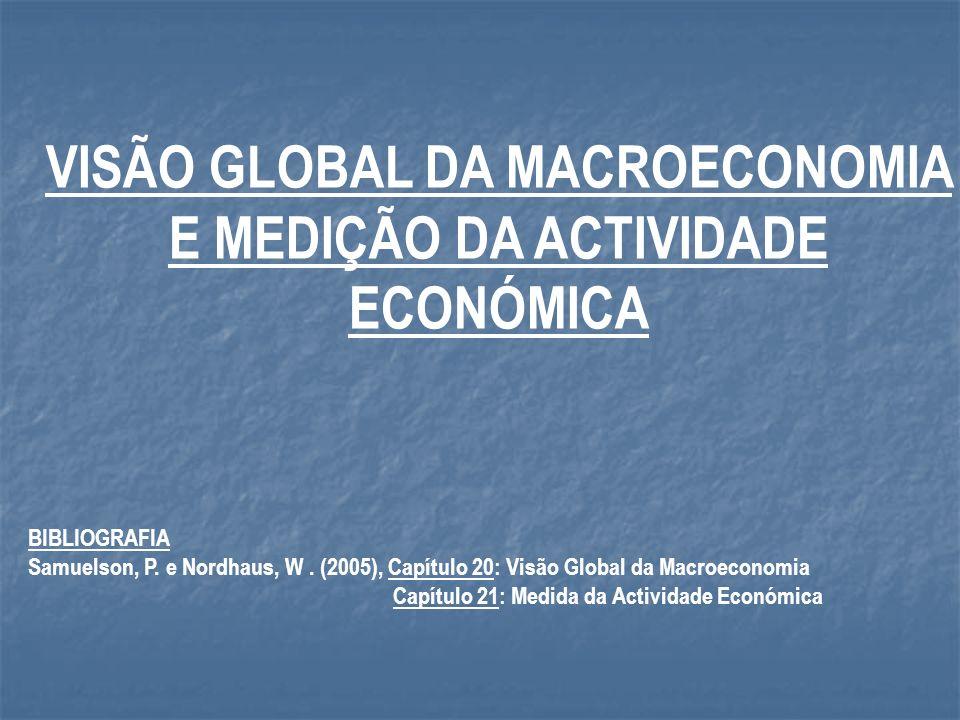 VISÃO GLOBAL DA MACROECONOMIA E MEDIÇÃO DA ACTIVIDADE ECONÓMICA