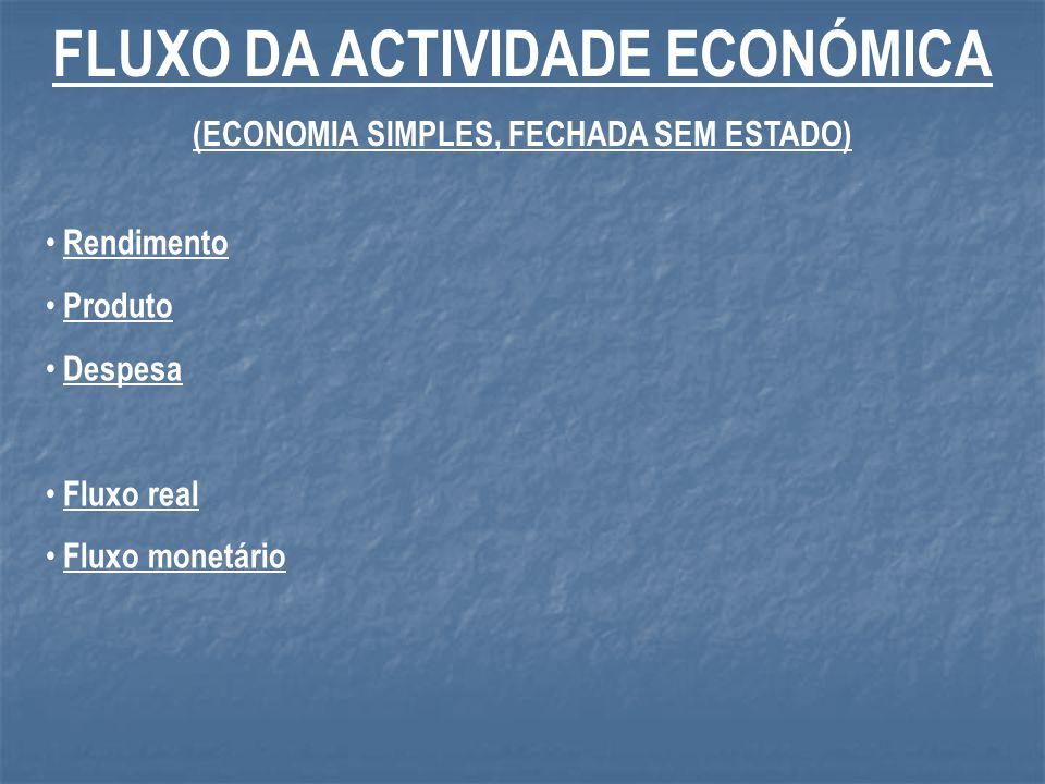 FLUXO DA ACTIVIDADE ECONÓMICA (ECONOMIA SIMPLES, FECHADA SEM ESTADO)